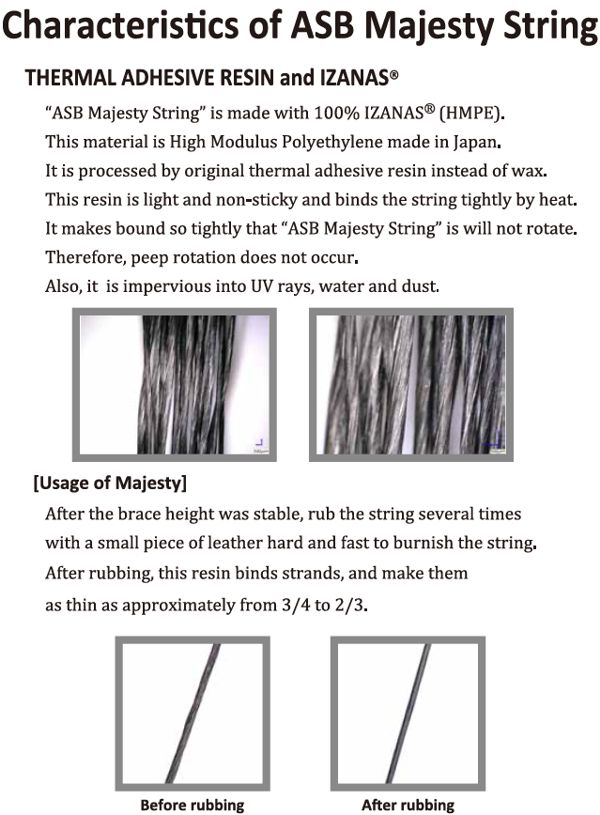 Characteristics of Angel 777 String Material