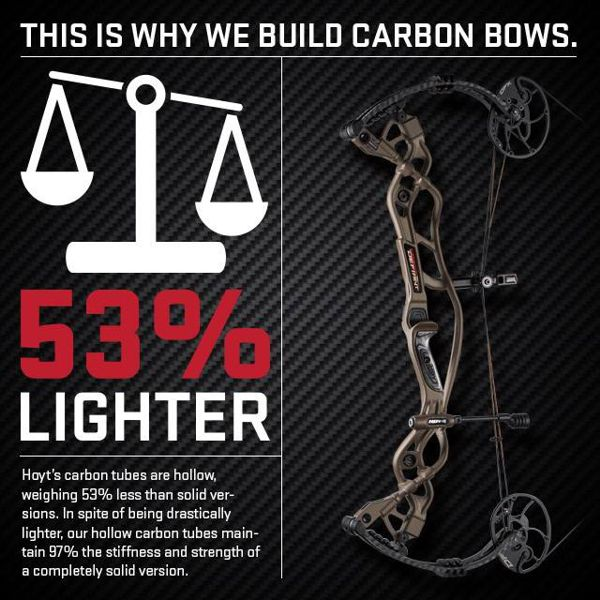 Hoyt - Why we build carbon bows